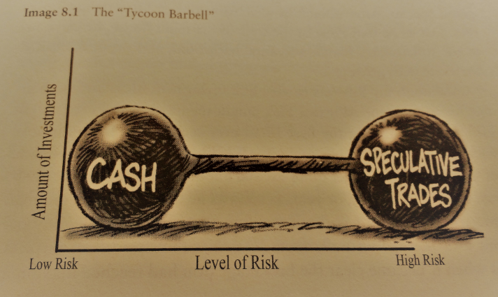 The Tycoon Barbell from The Safe Investor