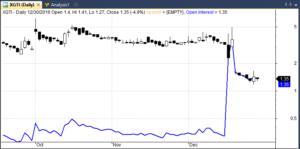 xgti stock chart
