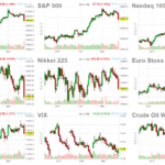 s&P 500 drops 1.3%