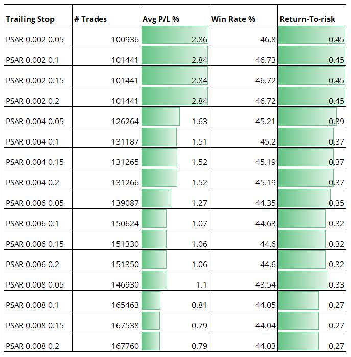 Parabolit SAR results